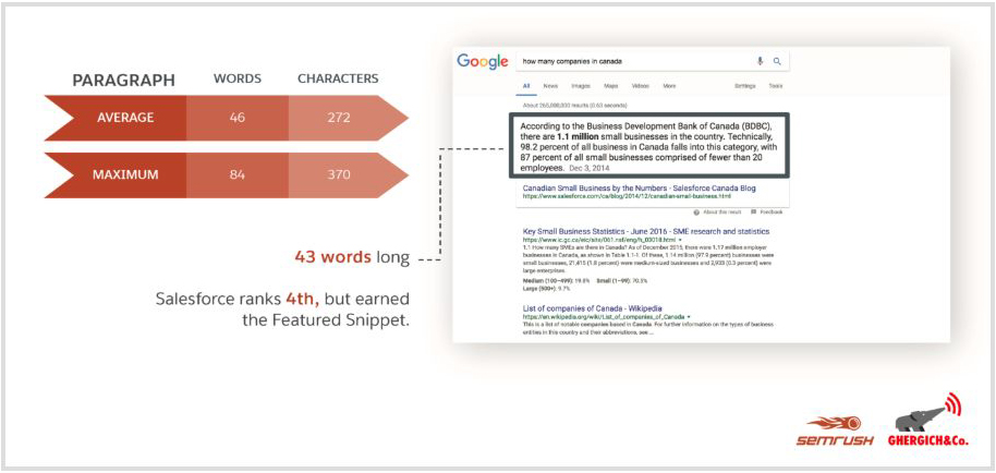 Fight for Google's featured snippets